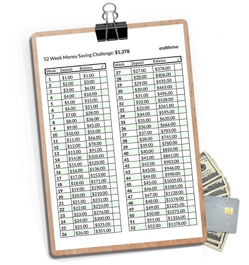 Money saving worksheet