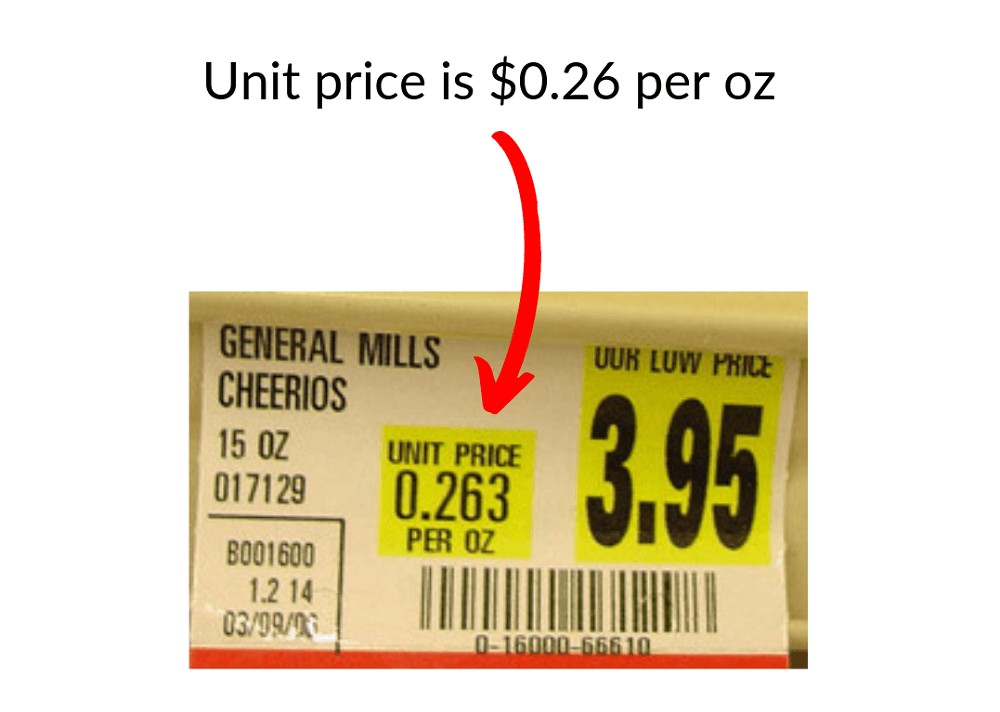 Unit Price shopping