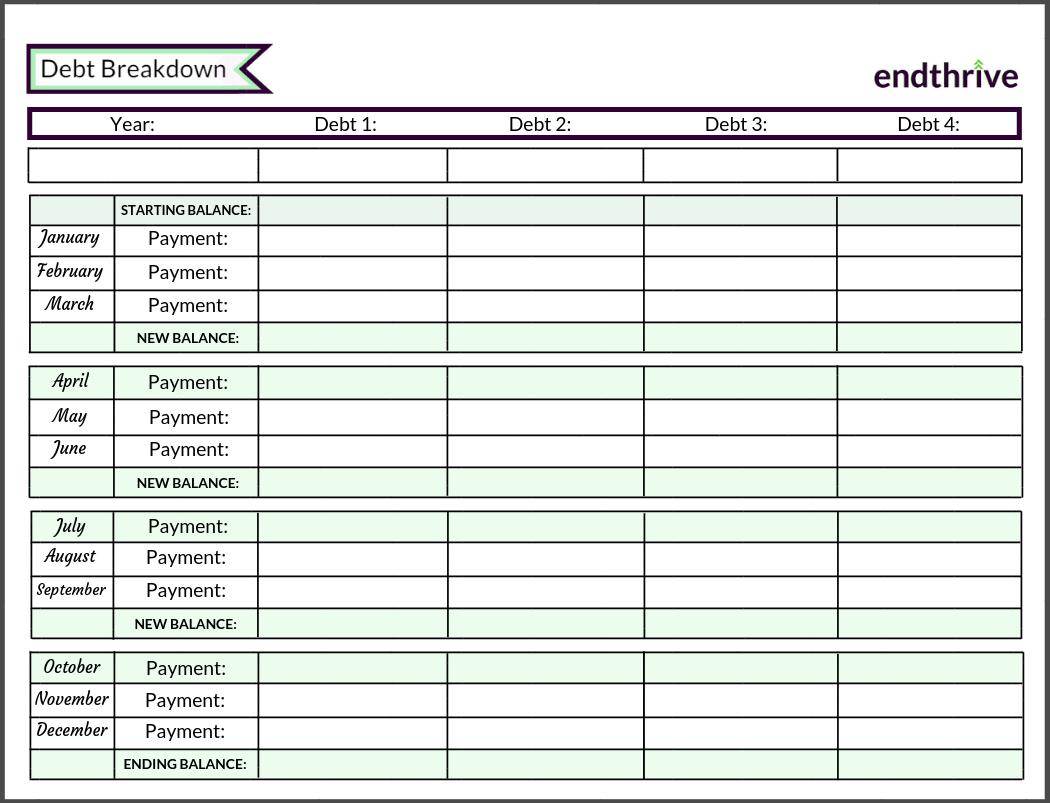 Debt sheet