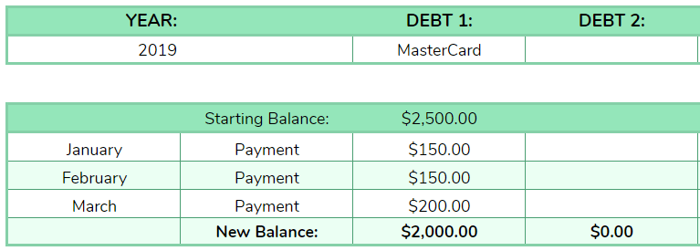debt tracker spreadsheet