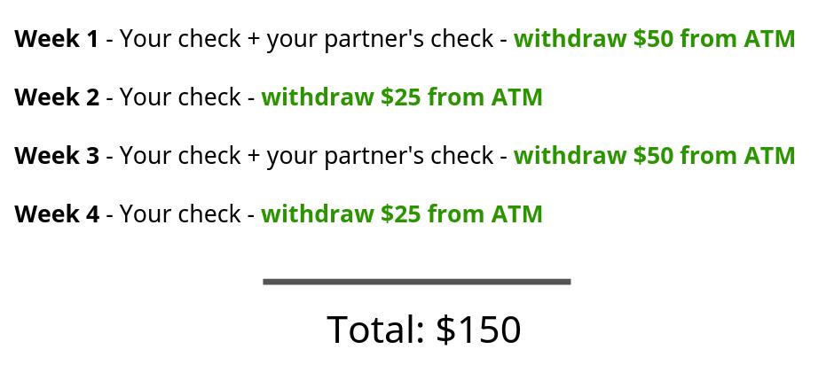 cash envelopes template